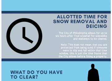 Philadelphia Snow Removal Infographic
